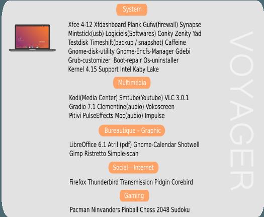 gestionnaire internet orange version 7.4